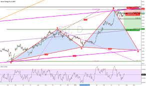 Su Stock Price And Chart Nyse Su Tradingview