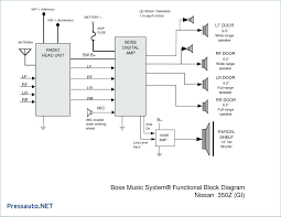 wiring diagram for bose wiring diagram meta bose 100w amplifier wiring diagram wiring diagram perf ce wiring diagram for bose amp bose 100w amplifier