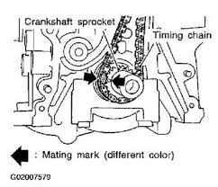 geo wiring diagram wiring schematic 95 Wrangler 2 5l Wiring Diagram timing belt diagram for 1997 subaru outback legacy 2 5 liter fixya on geo wiring diagram Basic Electrical Wiring Diagrams
