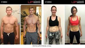 Ripped Body Diet Chart 8 Steps To Get Shredded For Summer Ultimate Performance