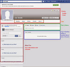 blank facebook page. Contemporary Page Blankfacebookprofilepage_71558 Intended Blank Facebook Page