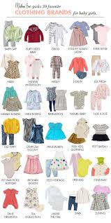 Best Baby Clothes Brands