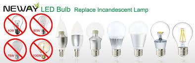 best led light bulb