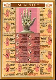 Palmology Chart