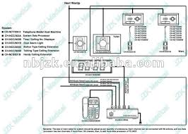nurse call system wiring diagram wiring diagram and schematic design panasonic pbx wiring diagram diagrams and schematics wiring diagram for nurse call system further station