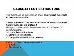 ideas for a cause and effect essay writing cause and effect essays being a school administrator essay