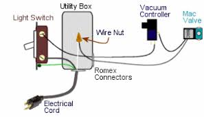 mac valve wiring diagram mac wiring diagrams online project v2 vacuum press wiring the vacuum press