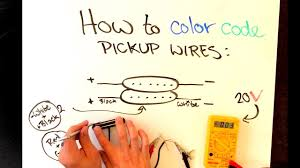 humbucker wires color code diagram great installation of wiring how to figure out the wire color codes for humbucker pickups rh com electric wire color code usa standard wire color code chart
