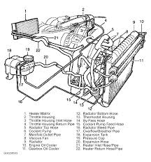 2000 land rover discovery engine diagram wiring diagram database