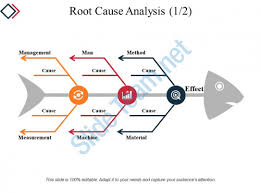 Root Cause Analysis Template Magnificent Root Cause Analysis Powerpoint Slide Deck Samples PowerPoint