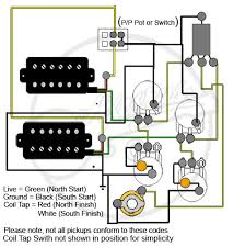 coil splitting wiring diagram les paul diagram coil split wiring diagram home diagrams
