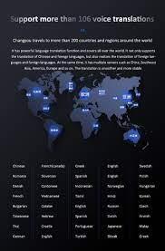 Iş Seyahat Ocr Tarayıcı Taşınabilir Ses Çevirmeni 0.1s Hızlı + Doğru Çeviri  Anında Çevirmen Akıllı Ses Tercüman - Buy Elektronik Çevirmen Çevrimdışı  Sesli Çevirmen Handhled Açık Cep Çevirmen Kamera Metin Fotoğraf Çeviri,Dil