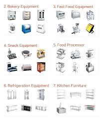 equipment in a kitchen restaurant kitchen equipment list kitchen equipment voary pdf
