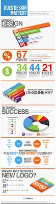 Cool Web Design Company Names 125 Good Web Design Company Names Brandongaille Com