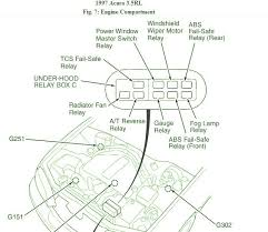 mitsubishi in engine bay fuse box schematics mitsubishi wiring 1999 honda accord fuse box diagram ebook at 2002 Honda Accord Fuse Box Diagram