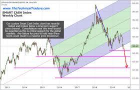 Could Hong Kong Disrupt China The Global Markets Further