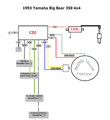 index of techguides service manuals yamaha yfm350 big bear 350 ignition wiring bmp