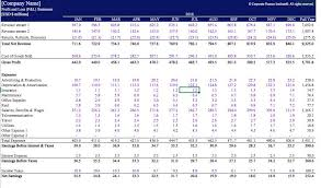 Financial Modeling Excel Templates Free Templates Nzmwmzg