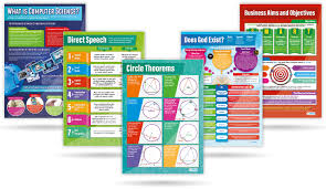 Educational Posters Wall Charts Teaching Resources