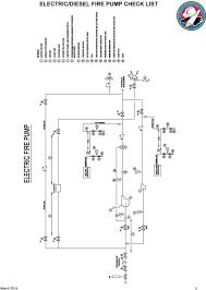 electric diesel fire pump check list Peerless Fire Pump Wiring Diagram