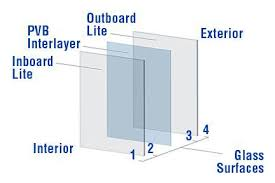 je berkowitz laminated glass is produced by sandwiching one or more layers of pvb or structural layer materials between multiple lites two or more of