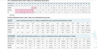 Edea Size Chart Risport Ambra Roller Artistic Skate Boots