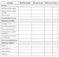 condo association budget template free household budget worksheet pdf new 11 household bud