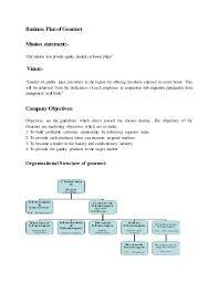 Business Plan Of Gourmet