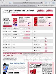 Infant Acetaminophen Dosage Chart 160mg 5ml Tylenol Weight Chart Qmsdnug Org