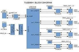 2008 f350 trailer wiring diagram images port usb hub circuit diagram schematic block diagram design