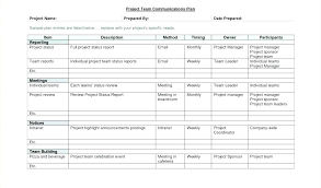Sample Weekly Project Status Report Template Progress Free