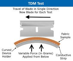 Understanding Cut Level Standards Cutresistgloves Com