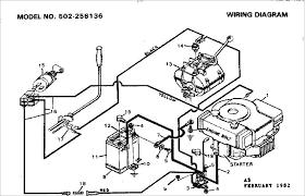 sears ss16 wiring diagram wiring diagrams best luxury wiring diagram for craftsman riding lawn mower com sears craftsman garden tractor wiring diagram luxury