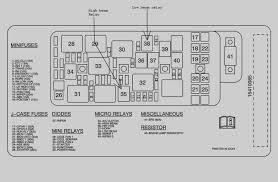 21 elegant of 2008 chevy impala fuse box diagram monte carlo 2 Ford Explorer Fuse Box Diagram at 05 Cobalt Fuse Box Diagram