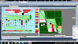 Pl Correct Amibroker Code Which Distorts Chart View