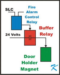how is a buffer relay wired into a door holder circuit between the fire alarm control relay and a door holder magnet should be a buffer relay