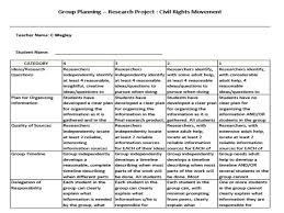 Civil Rights Chart Integrated Civil Rights Unit