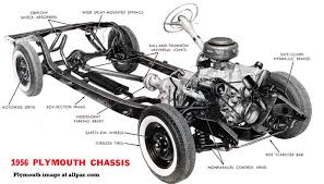 an inside history of chrysler part 4 1956 plymouth belmont and plymouth chassis