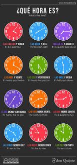 #Infographic #Espaol Cmo decir la hora en espaol Ms