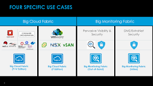 Hyperscale Inspired Networking For Anyscale Data Centers