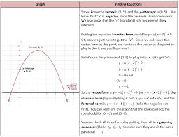quadratics love math word problems