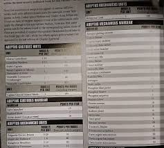 Breaking Complete 40k Chapter Approved Points Changes