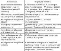 Книга Экономика предприятия конспект лекций