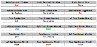 2007 kia sorento radio wiring diagram 2007 image 2008 kia sportage radio wiring diagram jodebal com on 2007 kia sorento radio wiring diagram