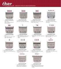 Glamorous Clipper Guard Size Chart For The Ultimate Guide