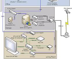 wiring a room diagram images geektonic home theater pc diagrams mapping out home media