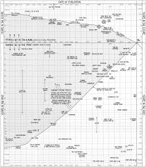 Chart Stories Of The Past And Future Xkcd Michael