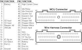 detroit series 60 ecm wiring diagram detroit image anyway to get the shematic for the ecu jeepforum com on detroit series 60 ecm wiring