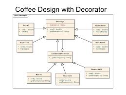 Decorator Design Pattern Ppt Phani Kumar Decorator Pattern 2