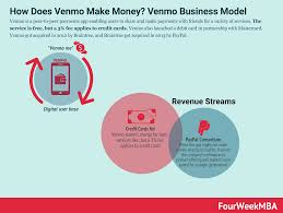 Select the menu icon at the top left corner. How Does Venmo Make Money Fourweekmba
